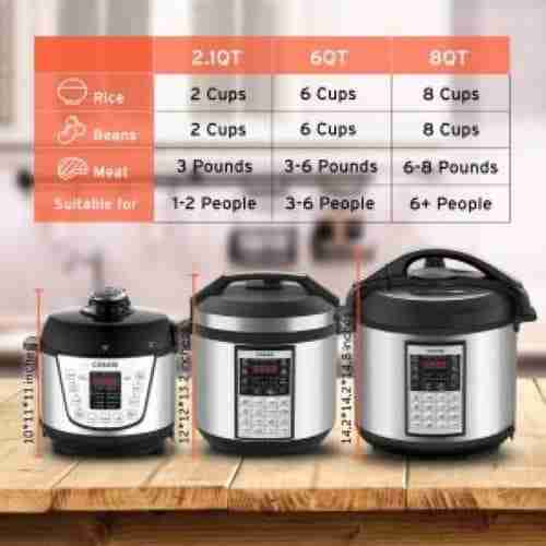 which size pressure cooker should I buy?